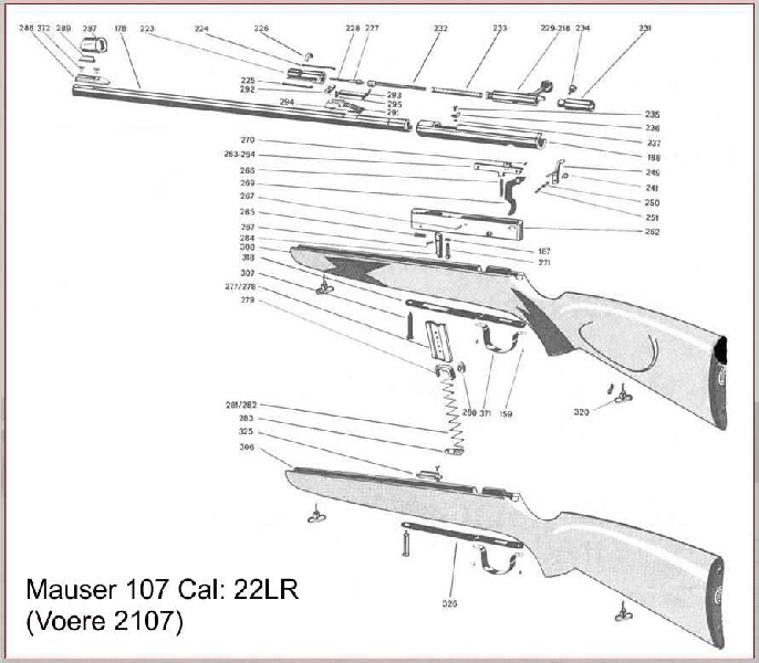 list of synonyms and antonyms of the word  mauser parts